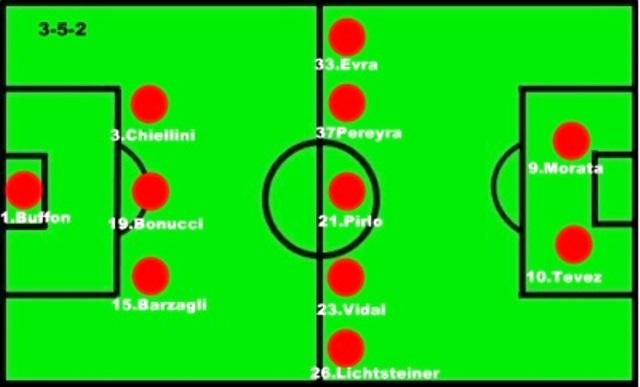 Formasi 3-5-2