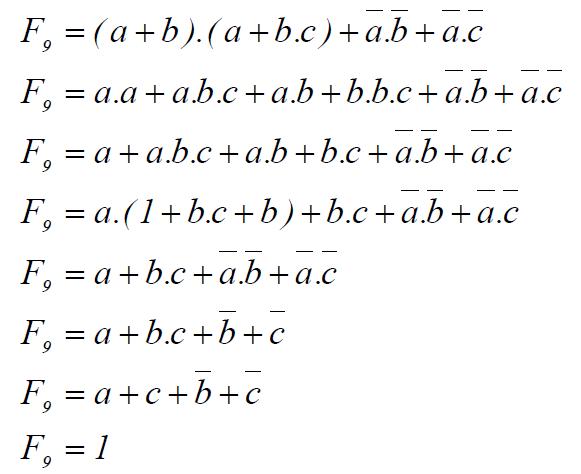 Examens Exercices Astuces Tous Ce Que Vous Voulez Algebre De Boole Exos Corriges Exercices Sur Les Simplifications Algebriques