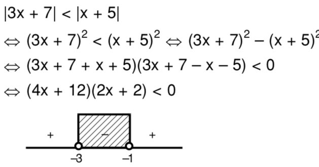 Penyelesaian dari pertidaksamaan |3x + 7|