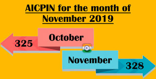 AICPIN for the month of November 2019 - Expected DA 2020