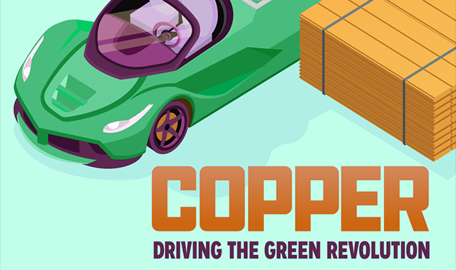 COPPER: DRIVING THE GREEN REVOLUTION #INFOGRAPHIC