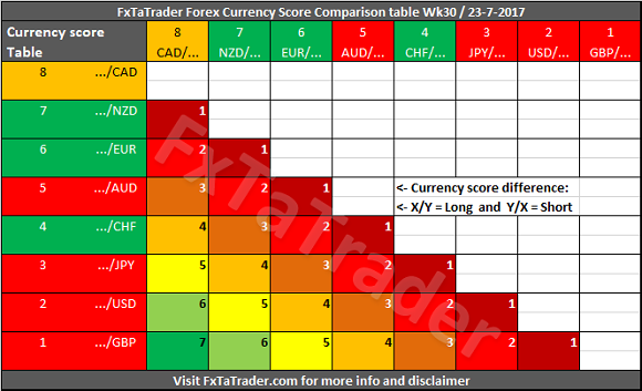 Forex z-score
