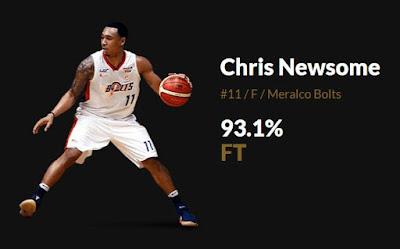 Chris Newsome
