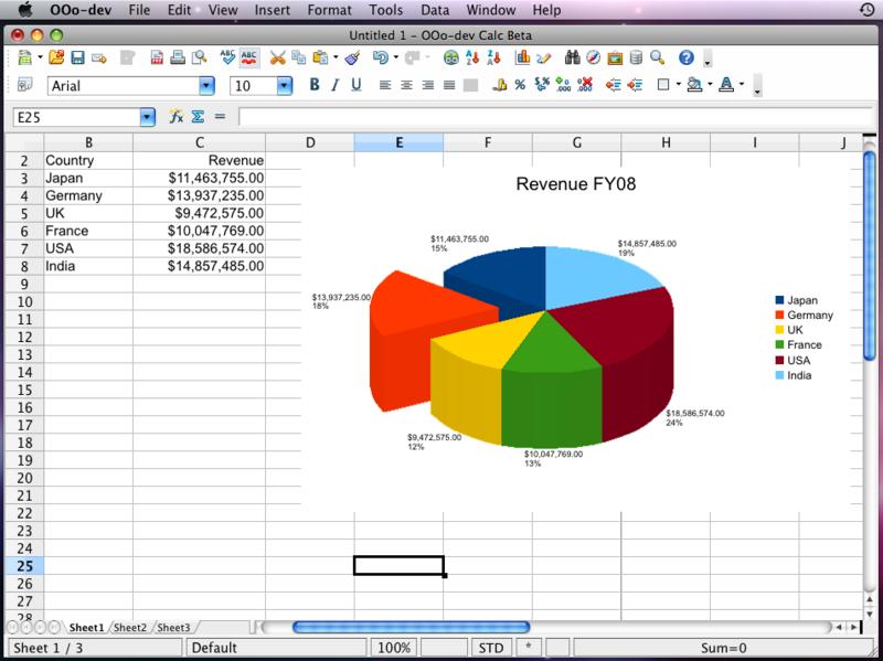 Office 365 Famille Premium contient le meilleur des logiciels et services Office. Retrouvez Word, Excel, PowerPoint, OneNote, Outlook, Publisher et Access sur 5 PC ou Mac et. Et 100 Go de stockage ...