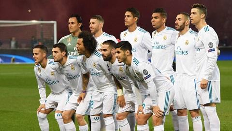 Đội hình ra sân của Kền kền trắng - Real Madrid