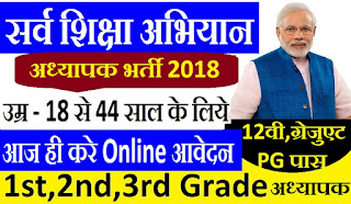 Central Educational Department (Telangana) Recruitment - Apply Online for 1st,2nd and 3rd grade Teachers 1050 Post
