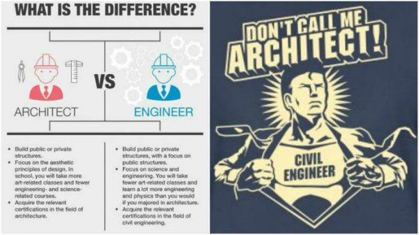 Main differences between architect and civil engineer s for Difference between building designer and architect