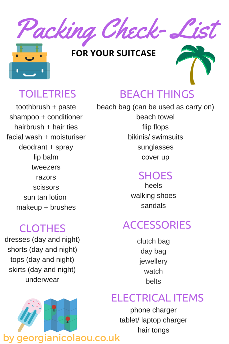 checklist for packing, packing checklist, what to pack in your suitcase, how to pack