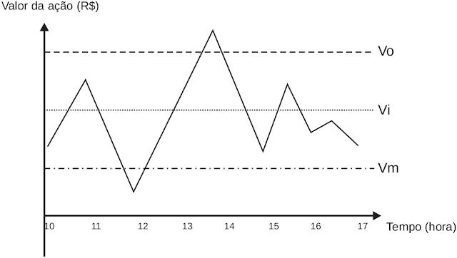 ENEM 2015 - Matemática e suas tecnologias - Questão 136.