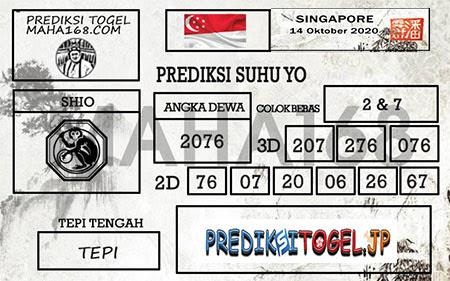 Prediksi Suhu Yo Singapura Rabu 14 Oktober 2020