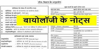 SSC Hindi Notes