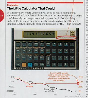 Article on HP12C calculator 30th anniversary by Cliff Edwards, 'The Little Calculator That Could, HP's 12C: 30 years and (still) counting,' Businessweek, Sept. 12 - Sept. 18, 2011, p. 42