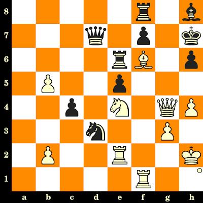 Les Blancs jouent et matent en 3 coups - Aleksandar Indjic vs Axel Bachmann, Internet, 2020