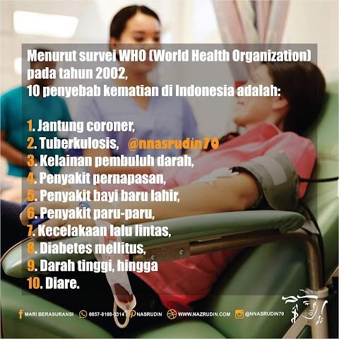 10 Penyakit Penyebab Kematian Tertinggi di Indonesia Waspada