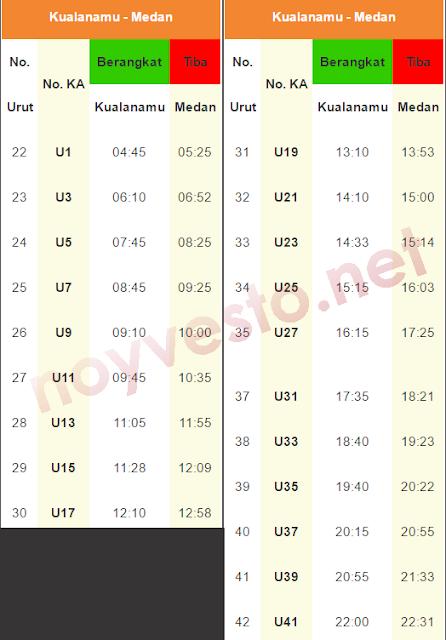 Jadwal Kereta Api Medan - Kualanamu (PP)