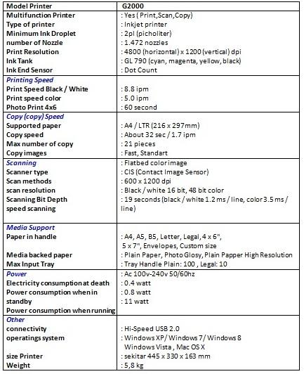 canon g2000 printer specification pdf