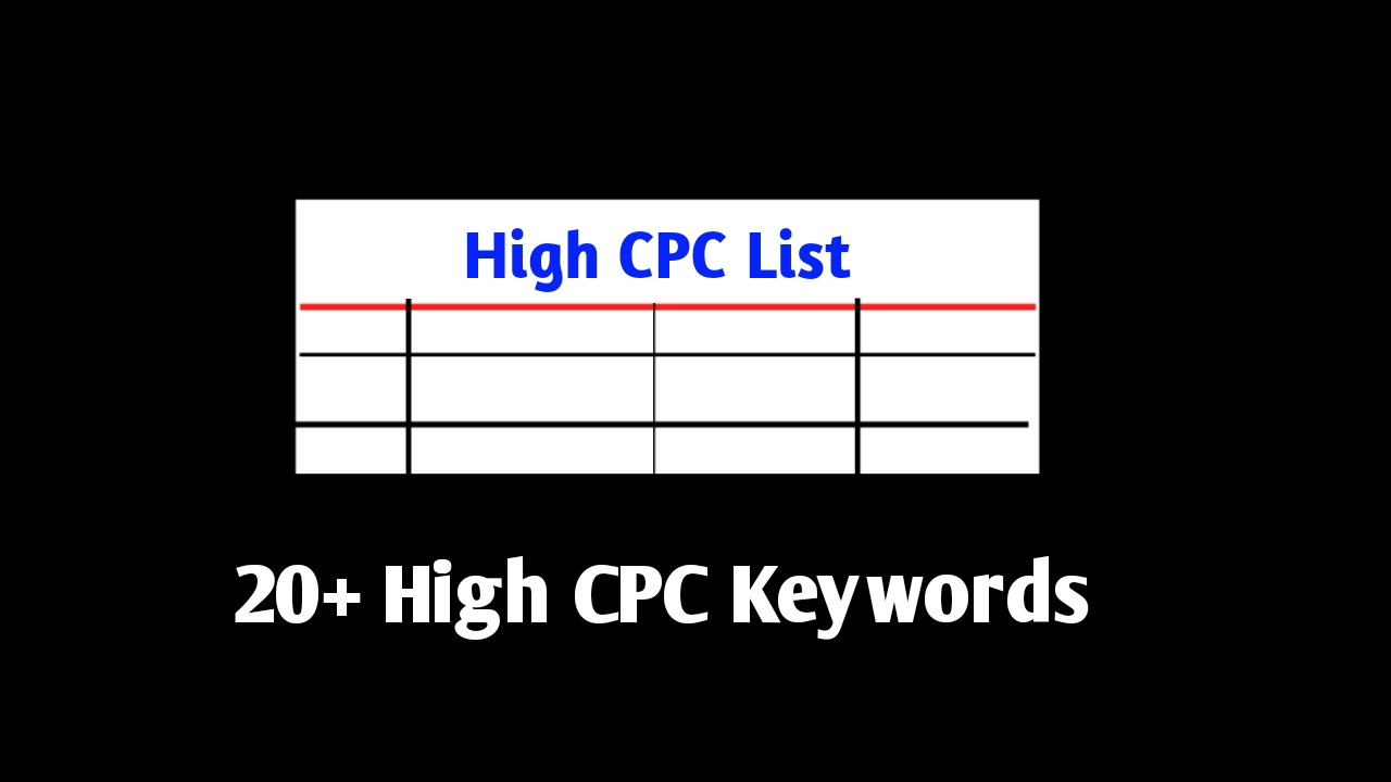 Latest Google Adsense High CPC Keywords List 2019 [Updated] in India,  highest cpc keywords,  high cpc keywords list,  adsense high cpc keywords,  how to find high cpc keywords in India,  free keyword tool,  google keyword planner free,  keyword research tool free,  keyword tool youtube,  free keyword tracker,  best free keyword research tool,  keyword finder,  keyword competition tool free,  Top Searchable High CPC Keywords,  Top Searchable High CPC Keywords In India,  Top Searchable High CPC Keywords For 2019,  Top Searchable High CPC Keywords For Hindi Bloggers,  Best High CPC Keywords For India,  Best High CPC Keywords For India 2019,