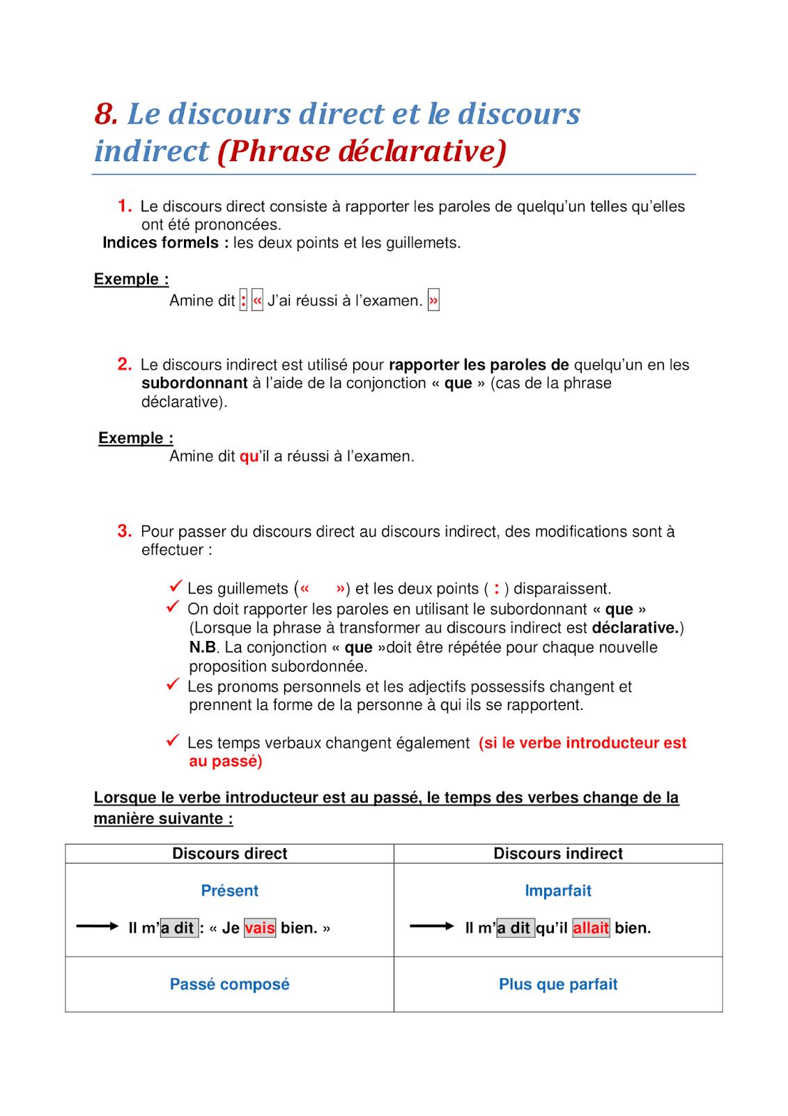 (Le discours direct et le discours indirect (Phrase déclarative