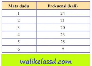 Kunci-Jawaban-Matematika-Kelas-8-Halaman302-302-304-305-306-307-308-309-Uji-Kompetensi-10
