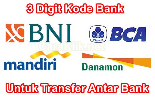 3 Digit Kode Bank BCA,BNI,BRI,Mandiri,Untuk Transfer Uang ...