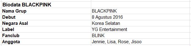 Biodata Lisa Blackpink Lengkap