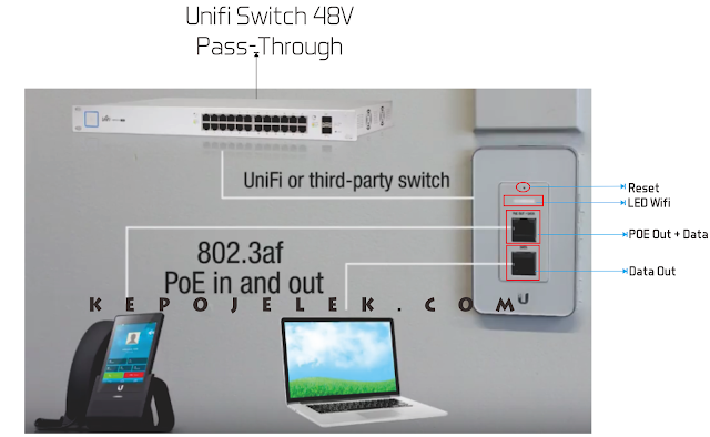 Cara Installasi Unifi Controller Ubuquity