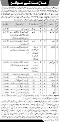 Pak army air defence jobs