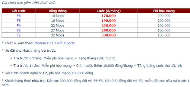 Đăng Ký Lắp Đặt Wifi FPT Quận Ngô Quyền 1