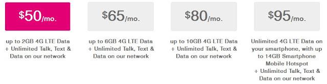 T-Mobile Prepaid Phone Plans