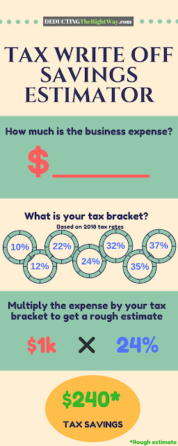 How to reduce your taxes with business expenses | www.deductingtherightway.com