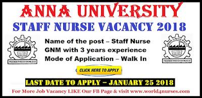 Anna University Staff Nurse Vacancy 2018