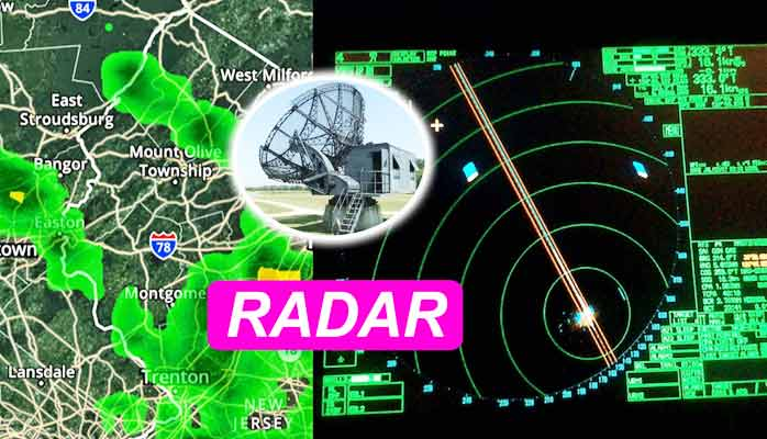 What is Radar in Hindi