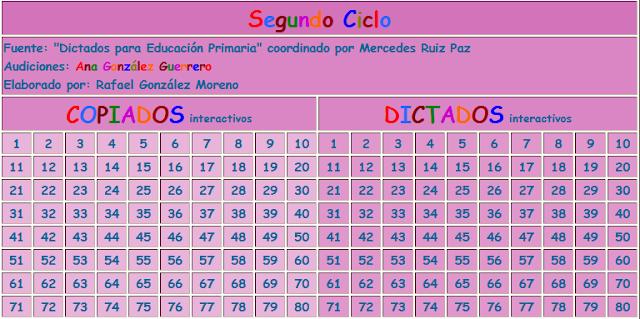 http://www.ceiploreto.es/sugerencias/cop_dict/segundo_ciclo.html