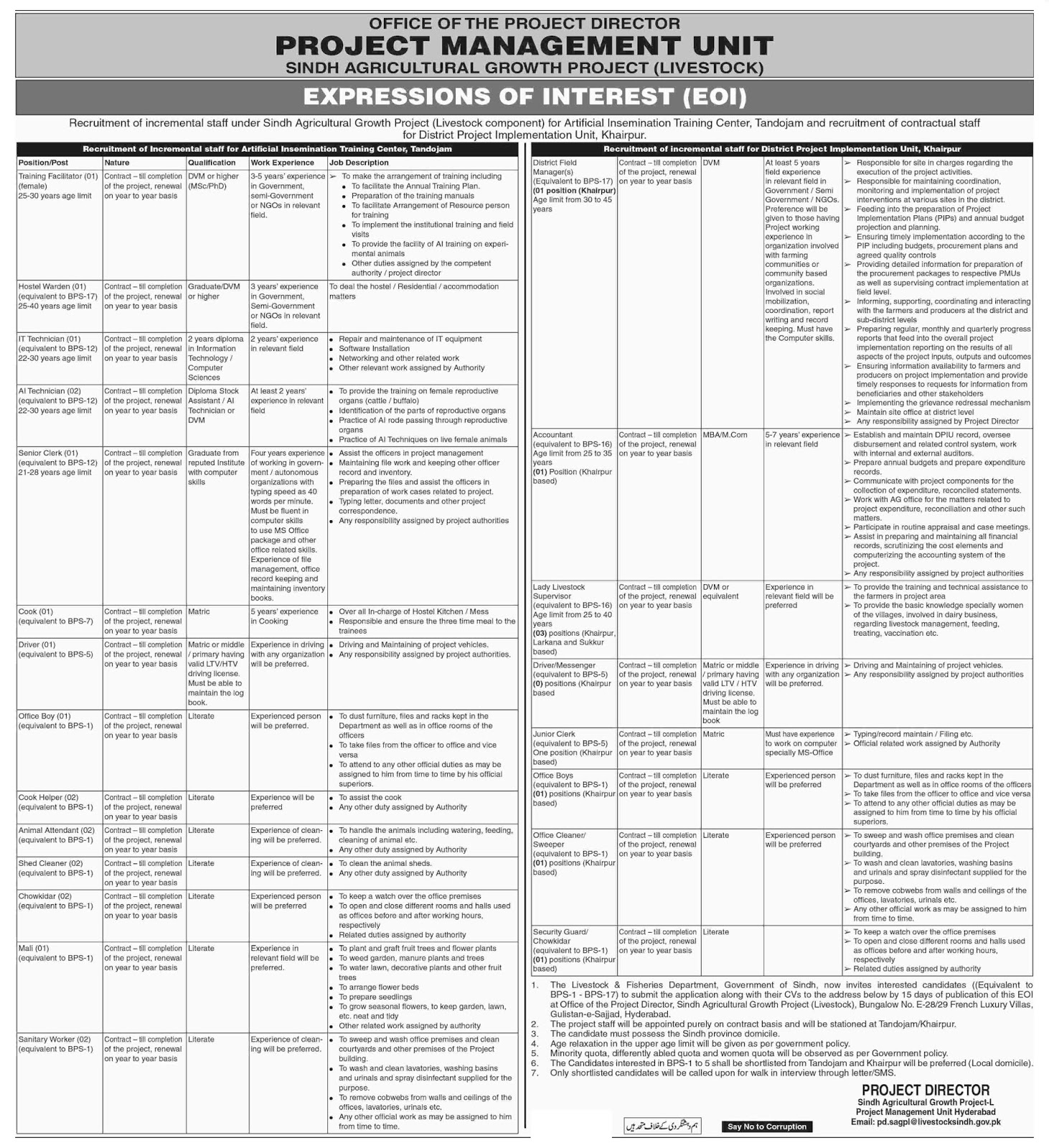 Agriculture Department New Jobs in Pakistan
