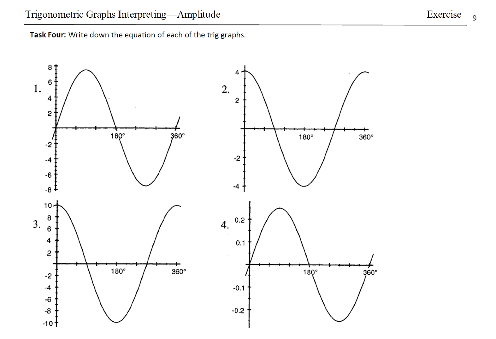 Find Equation Of A Trig Graph