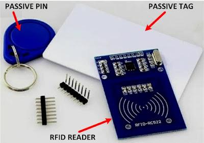 rfid reader passive tag pin