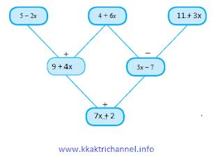 gambar 4  Ayo Berlatih 3.2 Ajabar Matematika kelas 7 halaman 214-216