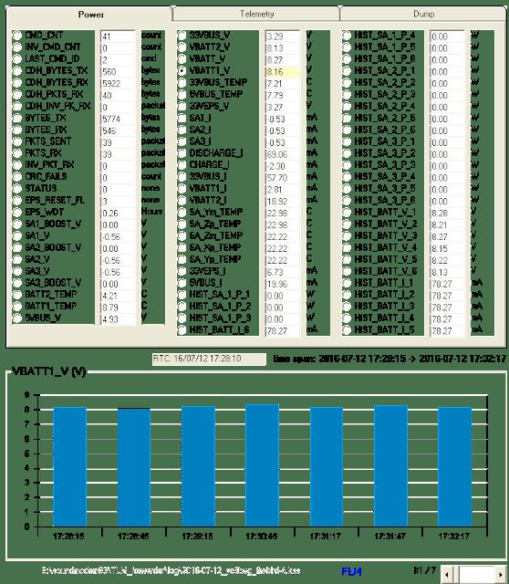 FIREBIRD-4  19200bps Telemetry