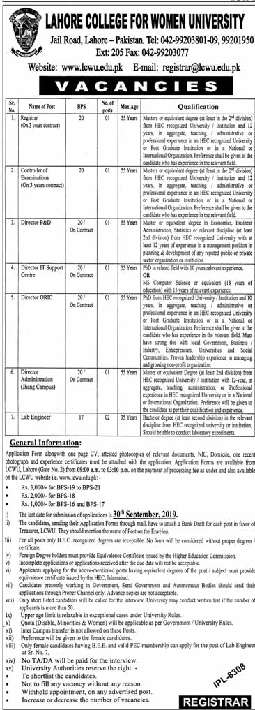 Faculty in Lahore College for Women University LCWU