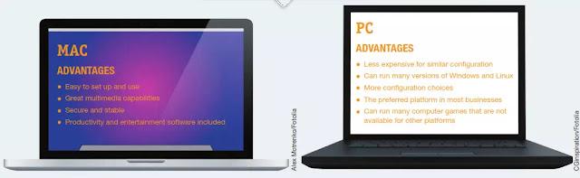 FIGURE 3 Comparing Macs and PCs