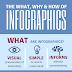 infographics : ความรู้พื้นฐาน (3) ลักษณะเฉพาะที่สำคัญของอินโฟกราฟิก