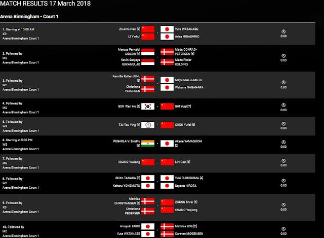Jadwal Semi Final All England 2018