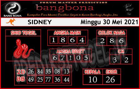Prediksi Bangbona Sydney Minggu 30 Mei 2021
