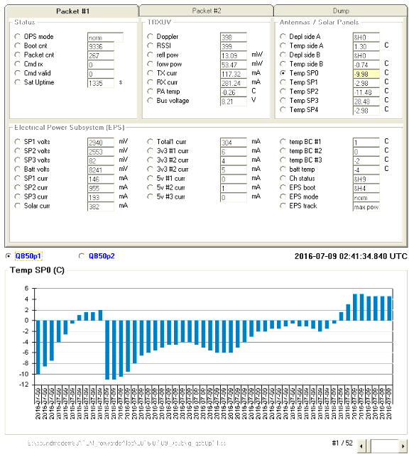 QB50p1 Packet #1 Telemetry