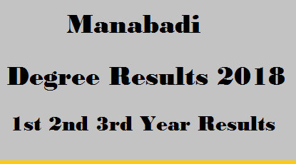 Manabadi Degree Results 2018, Schools9 Degree Results 2018, Degree Results 2018