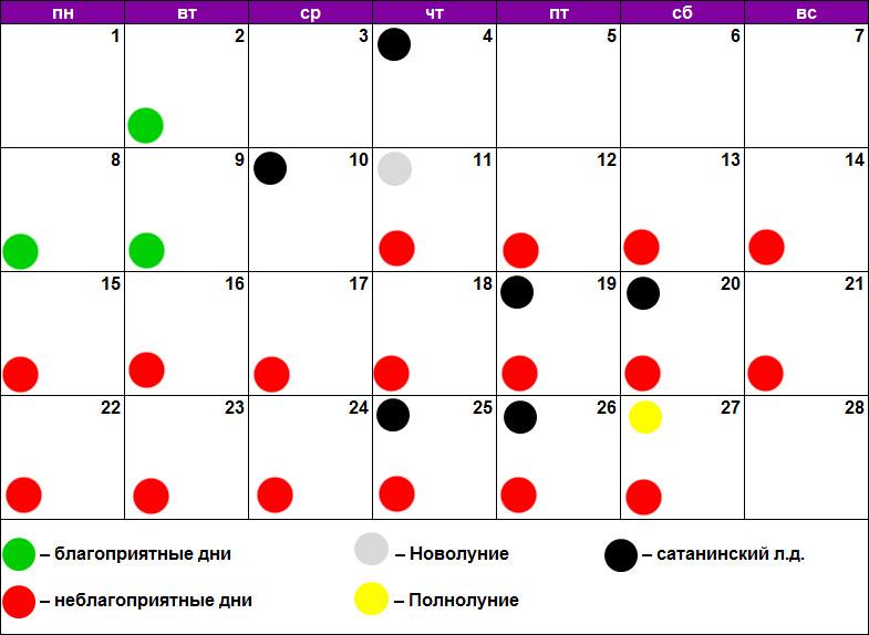 Лунный календарь чистки лица февраль 2021
