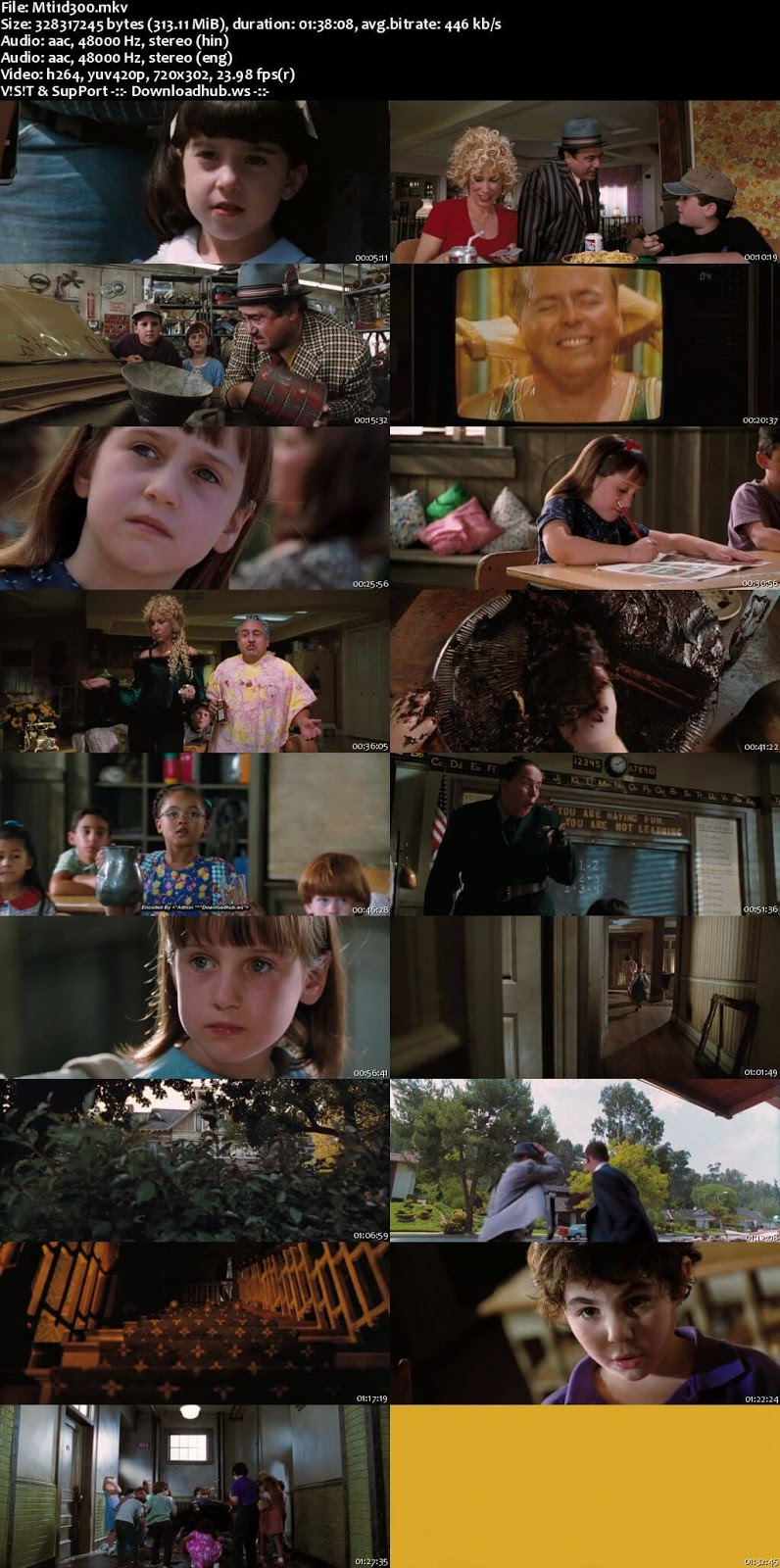 Matilda 1996 Hindi Dual Audio 480p BluRay Free Download