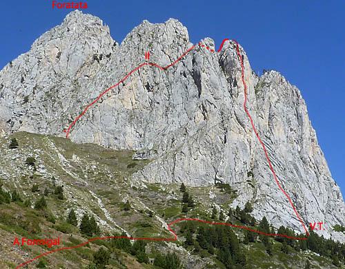 Croquis aproximado de aproximación y descenso de la vía Valle de Tena