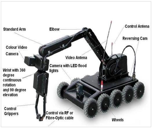Projects pdf mechanical engineering mini