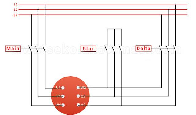 Pemrograman PLC Star Delta Pada Motor Listrik 3 Fasa